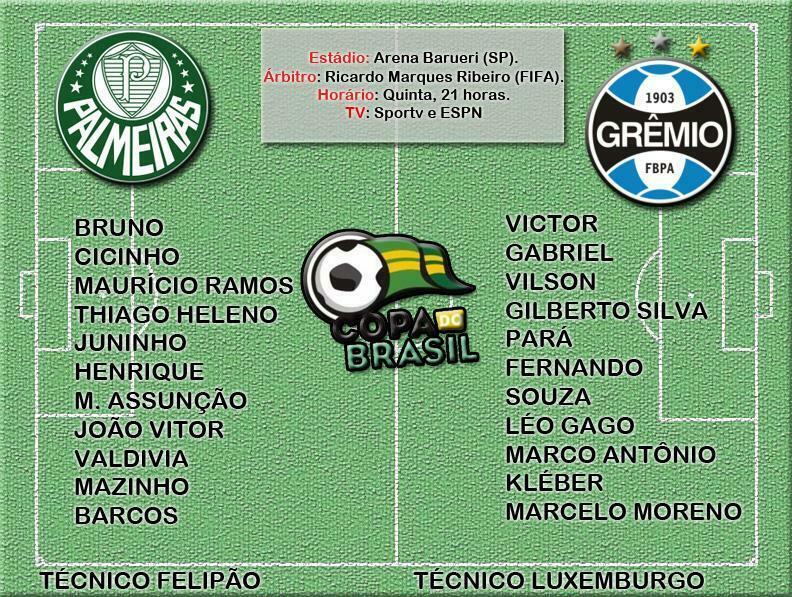 Confira a Ficha Técnica de Palmeiras e Grêmio – b766528535748