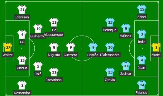 Formação Corinthians x Internacional - Brasileirão 2013 - Série A